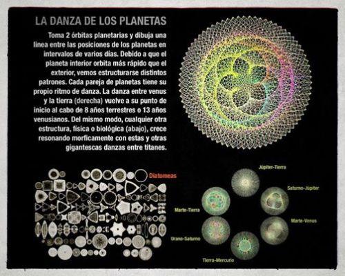 danza d elos planetas